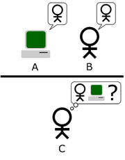 180px-Turing_Test_version_3